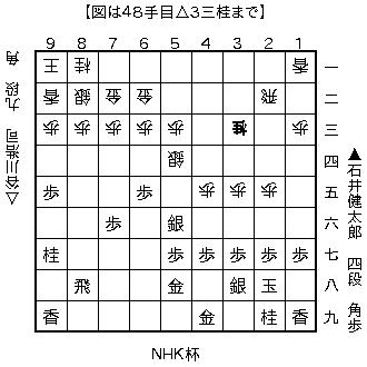 f:id:kohshogi:20160822214218p:image:left