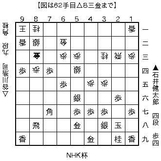 f:id:kohshogi:20160822214539p:image:left
