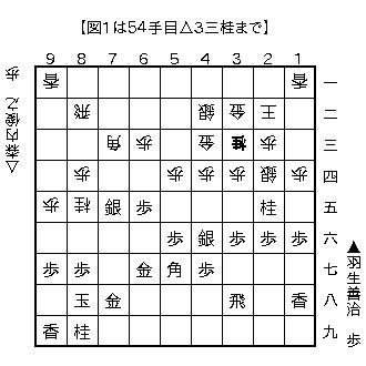 f:id:kohshogi:20160910212856p:image:left