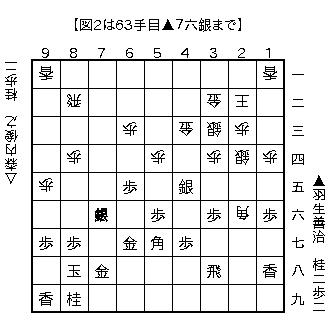 f:id:kohshogi:20160910213024p:image:left