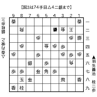 f:id:kohshogi:20160910213101p:image:left