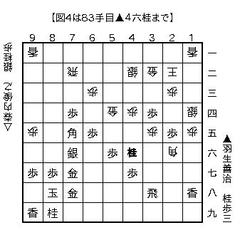 f:id:kohshogi:20160910213214p:image:left