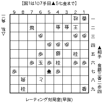 f:id:kohshogi:20160913215319p:plain