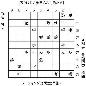 f:id:kohshogi:20160913215741p:plain