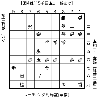 f:id:kohshogi:20160913220129p:plain