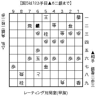 f:id:kohshogi:20160913220535p:plain