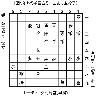 f:id:kohshogi:20160913220925p:plain