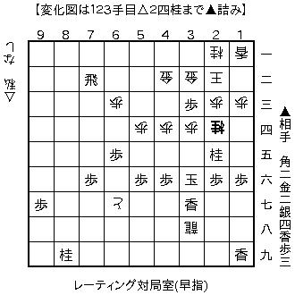 f:id:kohshogi:20160916215039p:plain