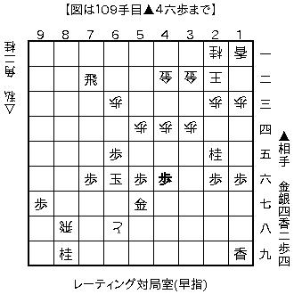 f:id:kohshogi:20160916215308p:plain
