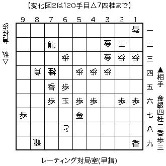 f:id:kohshogi:20160916215536p:plain