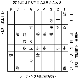 f:id:kohshogi:20160916215703p:plain