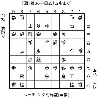 f:id:kohshogi:20160922213639p:image:left