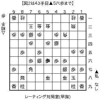 f:id:kohshogi:20160922213821p:plain