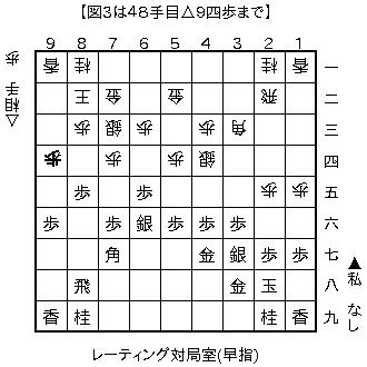 f:id:kohshogi:20160922214316p:plain
