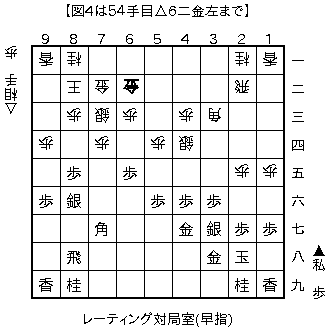 f:id:kohshogi:20160922214619p:plain