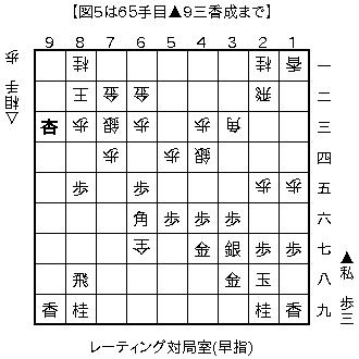f:id:kohshogi:20160922214934p:plain