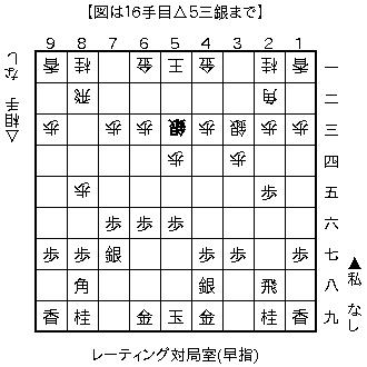 f:id:kohshogi:20160925214138p:plain