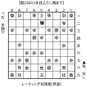 f:id:kohshogi:20160925214337p:plain