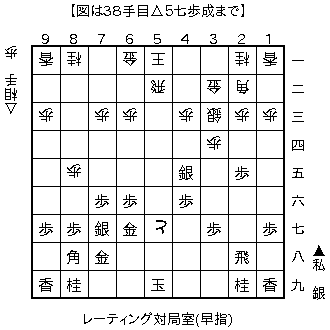f:id:kohshogi:20160925214944p:plain