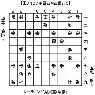 f:id:kohshogi:20160925215139p:plain