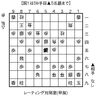 f:id:kohshogi:20161009222037p:image:left