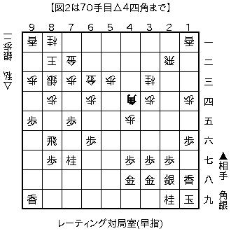 f:id:kohshogi:20161009222949p:plain