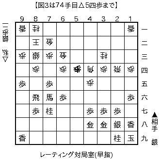 f:id:kohshogi:20161009223143p:plain
