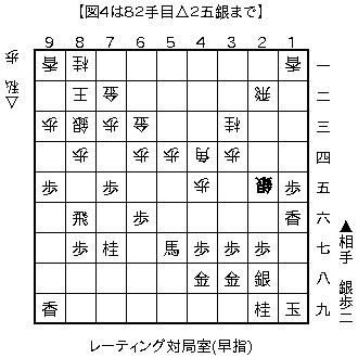 f:id:kohshogi:20161009223410p:image:left