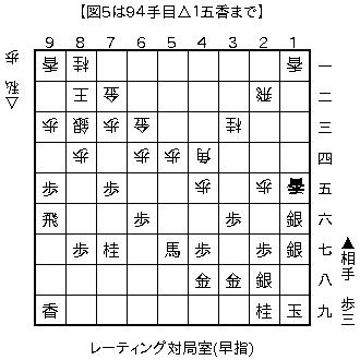 f:id:kohshogi:20161009223559p:plain