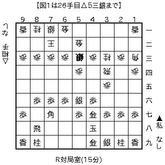 f:id:kohshogi:20161030212412p:image:left