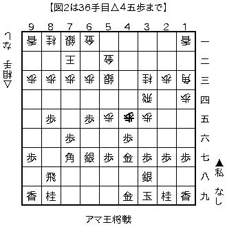 f:id:kohshogi:20161030212918p:plain