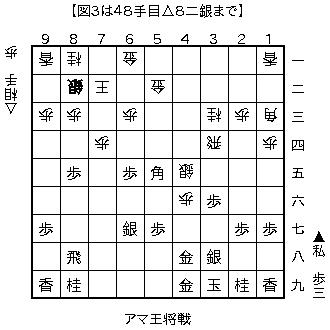 f:id:kohshogi:20161030213328p:image:left
