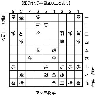 f:id:kohshogi:20161030214040p:plain