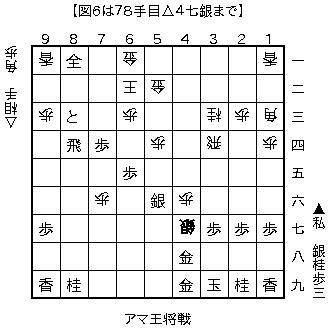f:id:kohshogi:20161030214833p:plain