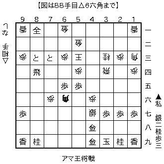 f:id:kohshogi:20161030214944p:plain