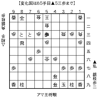f:id:kohshogi:20161030221615p:plain