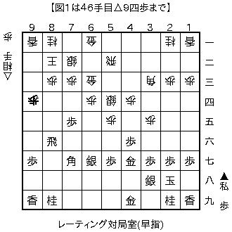f:id:kohshogi:20161112214931p:image:left
