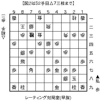 f:id:kohshogi:20161112215130p:plain