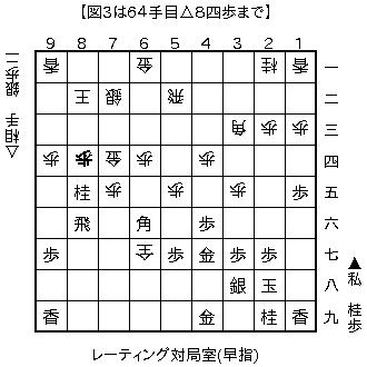f:id:kohshogi:20161112215911p:plain