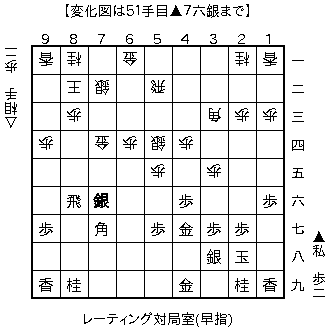f:id:kohshogi:20161112222429p:plain