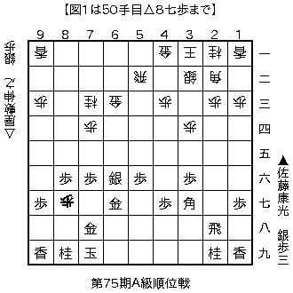 f:id:kohshogi:20161123220404p:image:left