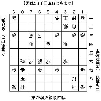 f:id:kohshogi:20161123220712p:image:left