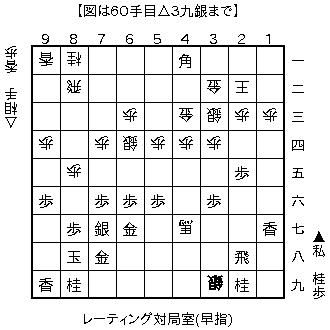 f:id:kohshogi:20161126212954p:image:left