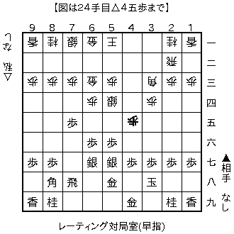 f:id:kohshogi:20161126213528p:image:left