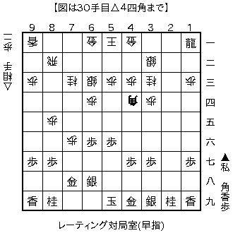 f:id:kohshogi:20161126213934p:image:left