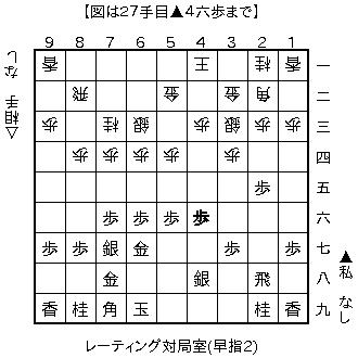 f:id:kohshogi:20161126214421p:image:left