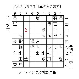 f:id:kohshogi:20161211221613p:plain