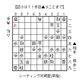 f:id:kohshogi:20161211222148p:plain
