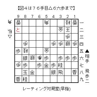 f:id:kohshogi:20161211222438p:plain