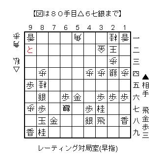 f:id:kohshogi:20161211222802p:plain